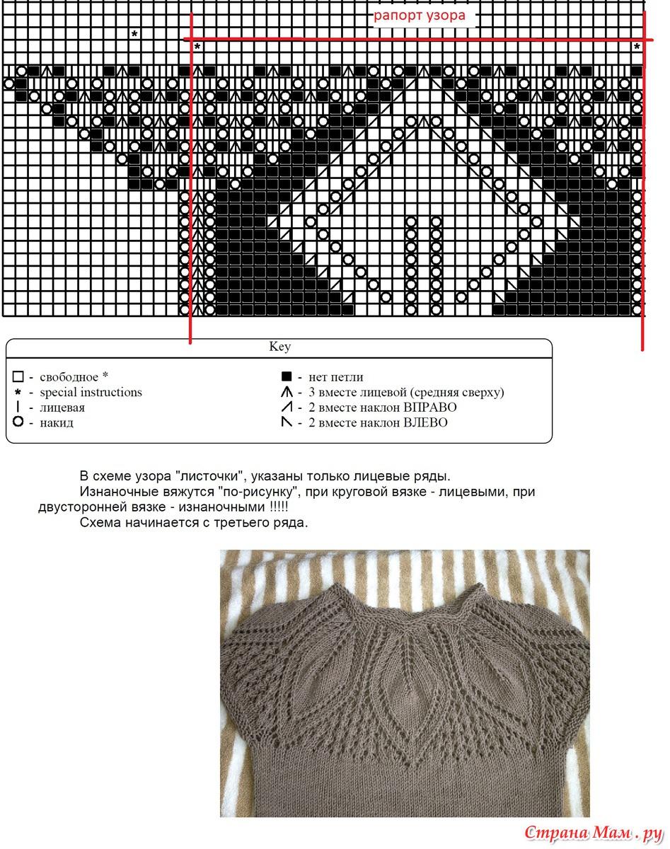 Схема для кругового вязания спицами