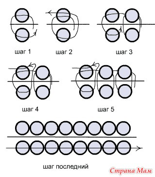 Как правильно пришивать бисер при вышивке