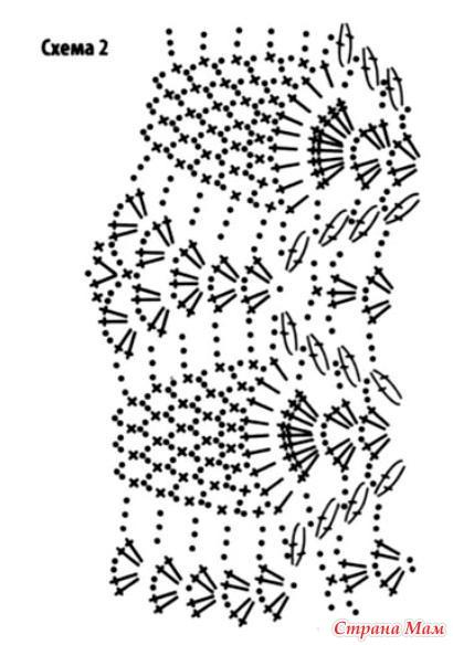 Юбочку-оборку вязать по схеме
