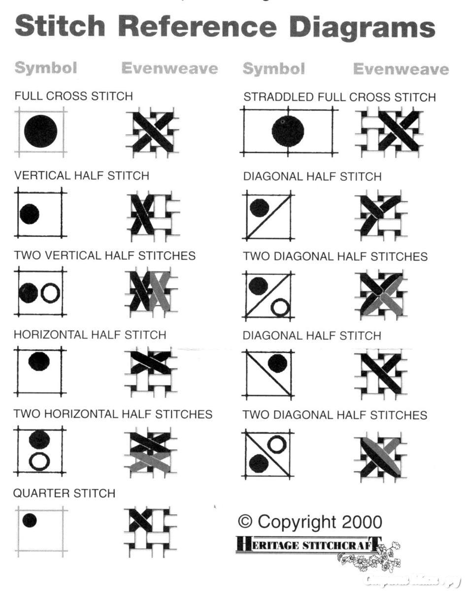 Условные обозначения на схемах вышивок крестом 357