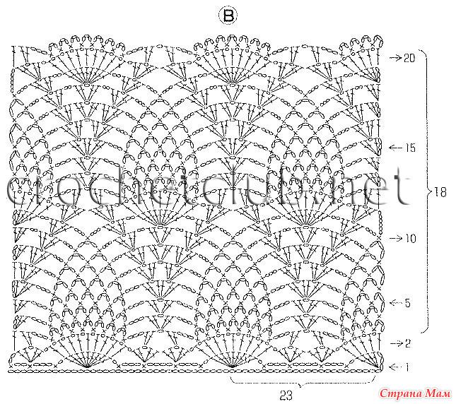 Описание вязания рисунок ананас крючком