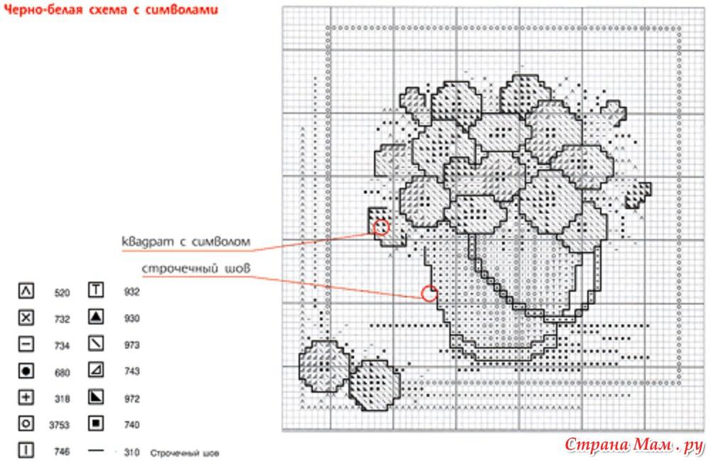 Как читать схемы вышивания крестиком