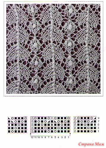 Узоры для вязания на спицах ажурные на шали 64
