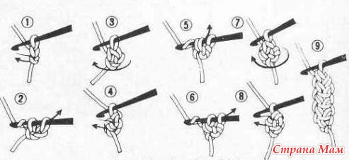 Сиреневые варежки крючком
