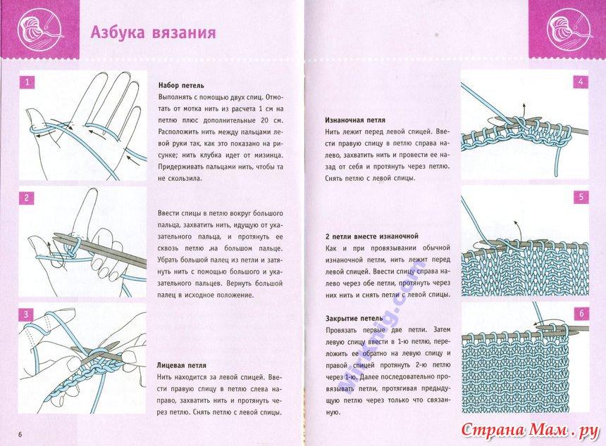 Азбука вязания для начинающих спицами 69