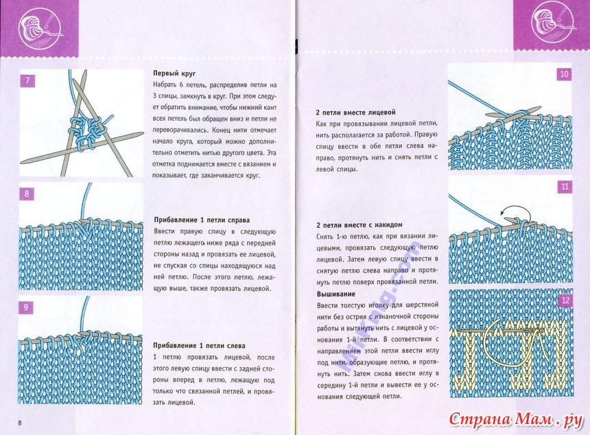 Простой способ вязания спицами 533