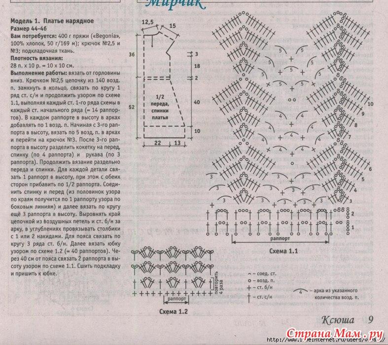Платье кайли миноуг крючком схема и описание