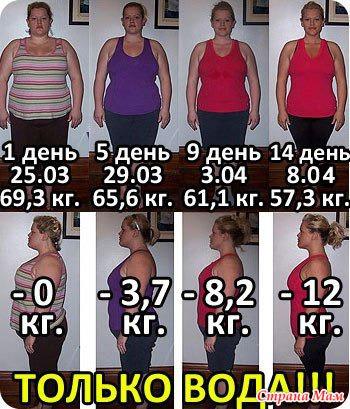 как похудеть на питьевой диете за неделю