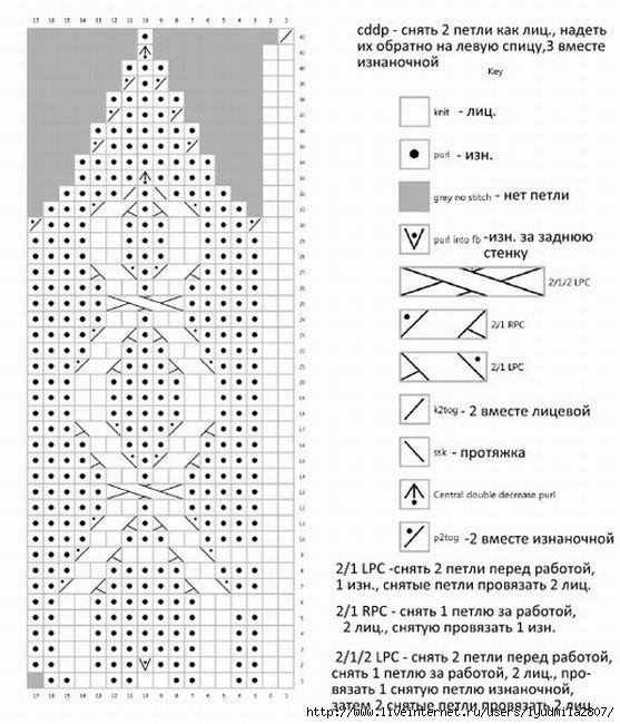 шапка схема спицами с описанием