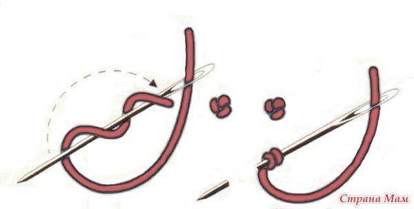 Как сделать французский узелок на вышивке крестом