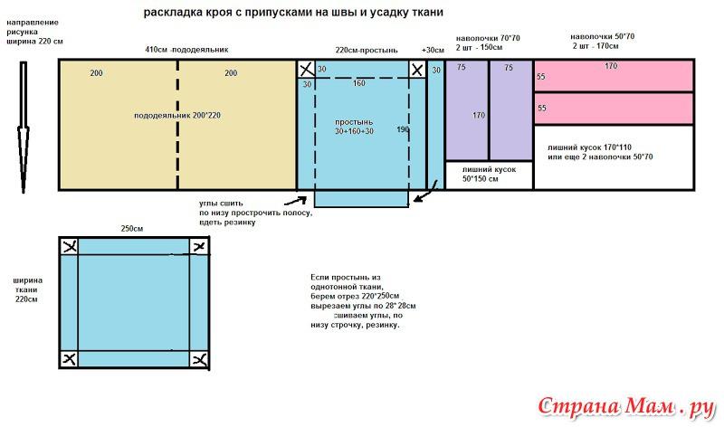 Тельняшки купить в интернет-магазине санкт-петербурга