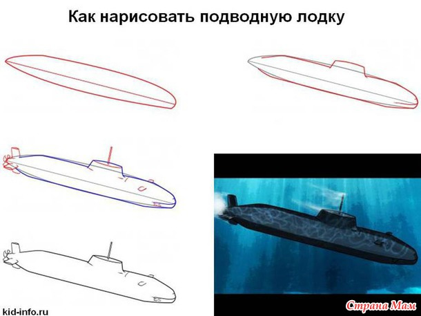 части подводной лодки для детей