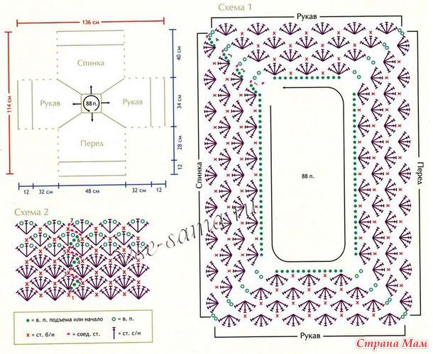 Схемы кокеток для жакетов крючком