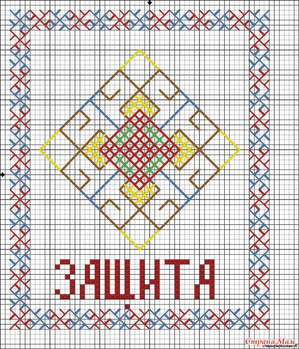Обереги вышивка крестом схемы