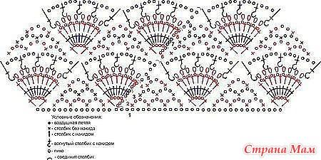 Схема вязания для новорожденных фото 742