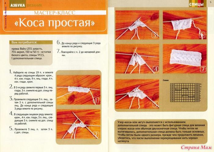 Описание мастер-класса по вязанию на спицах