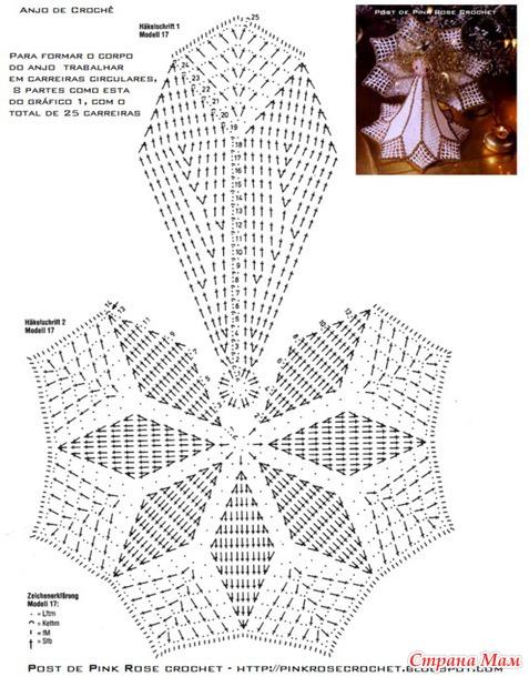 Схемы вязание ангелов крючком схемы