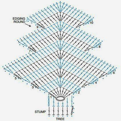 Елочки-подвески крючком