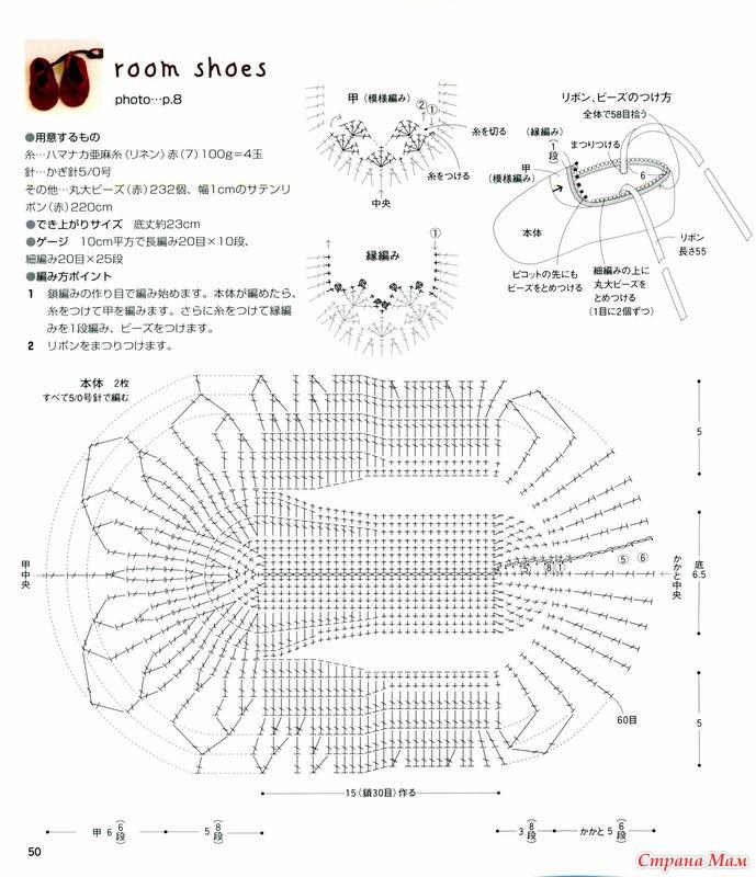Схема вязания чешки крючком 100