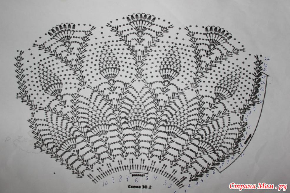 Вязание крючком платье ананасами для девочки крючком 75