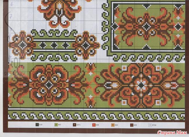Схемы для вышиванок