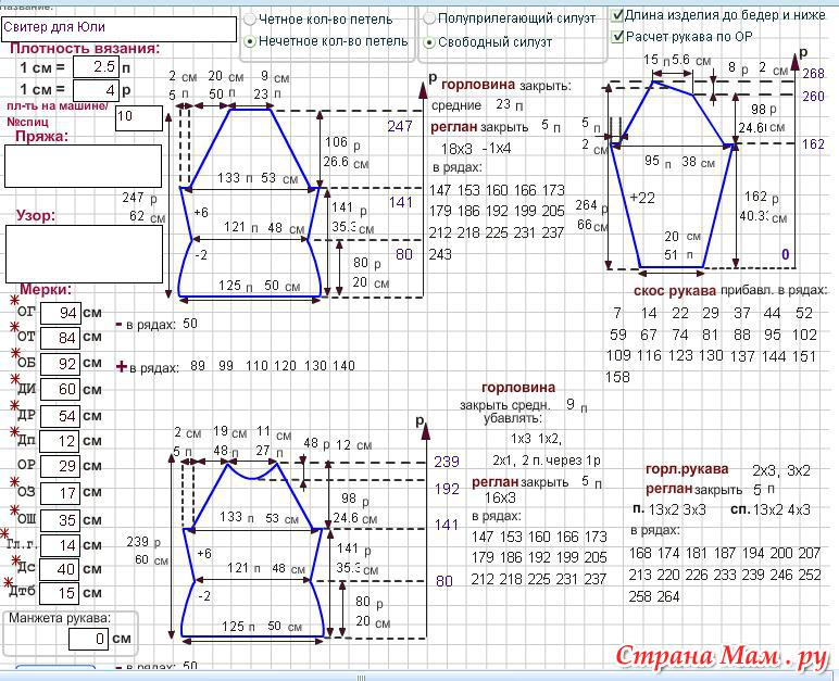 Формула расчета в вязании