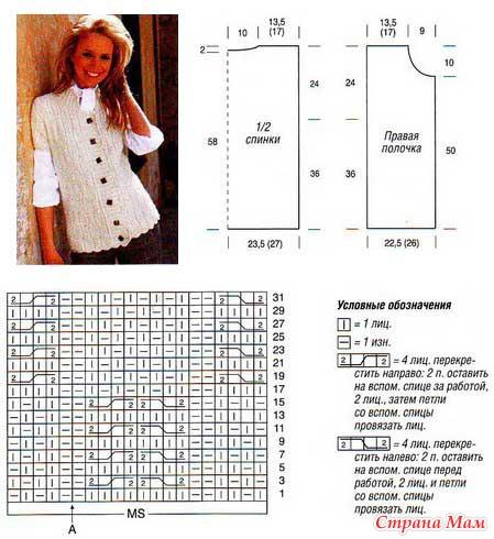 Схема вязания безрукавки из толстых ниток стильный