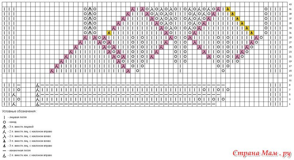 Схема шали харуни двойной каймой спицами