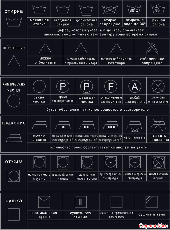 Маркеровка рдзистора