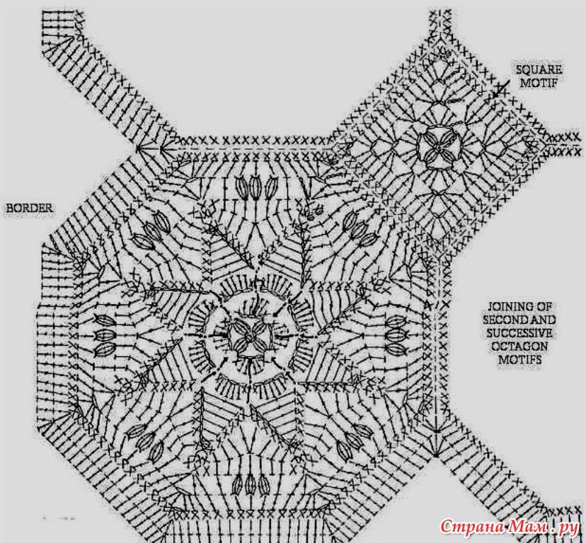 рисунки и схемы вязания пледа для выписки новорожденного на спицах