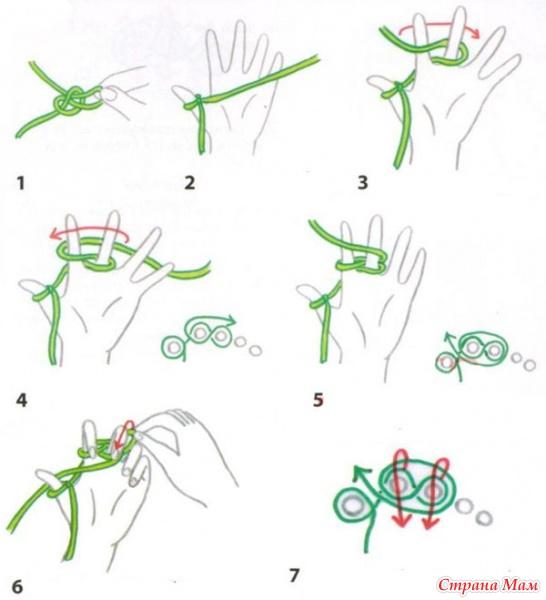 Вязание мушки для ленка