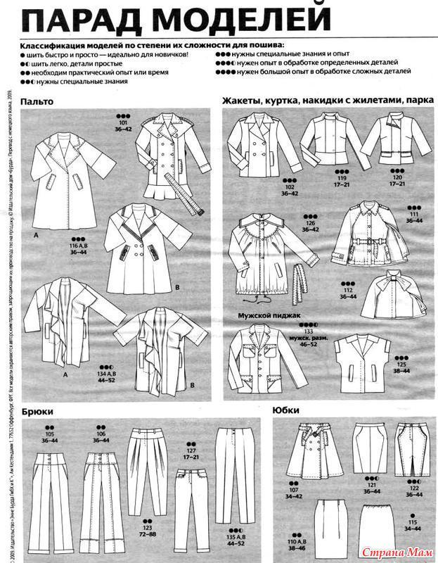 Бурда мода для детей выкройки скачать бесплатно