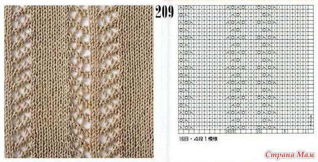 Вязание спицами мережка вертикальная схема 51