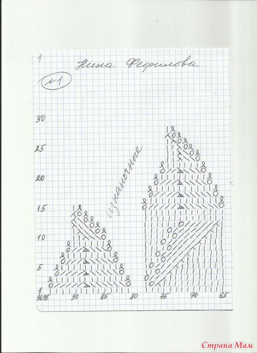 Схема вязания короткого рукава спицами фото 270