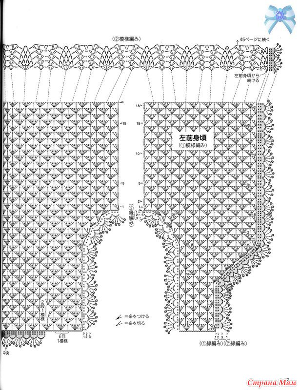 Страна вязание ярния