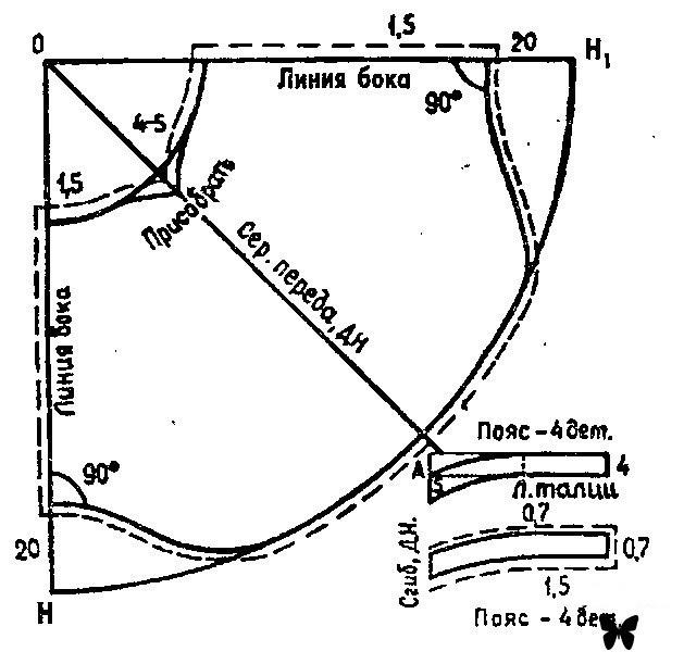 зарядное energi star для телефнна