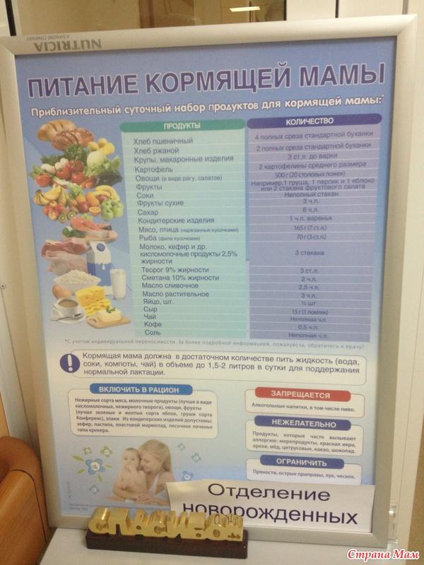 Рецепты для кормящих мам новорожденных во второй