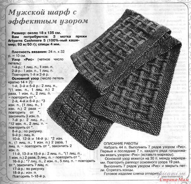 Мужские узоры для вязания спицами шапки
