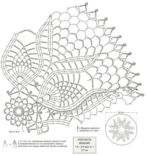 Рисунки для вязания салфеток крючком