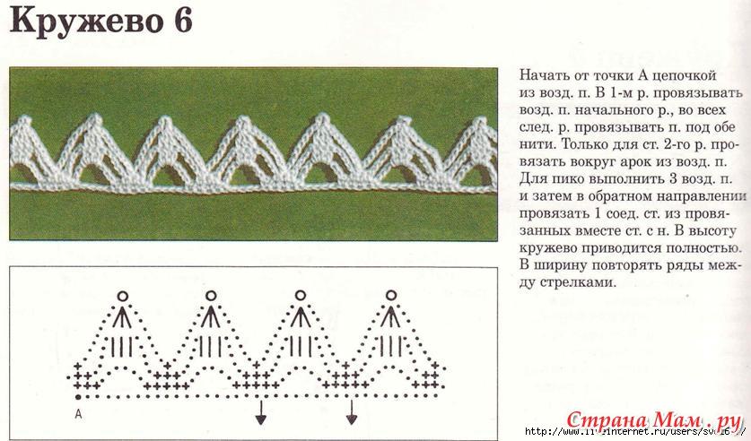 Простые кружева крючком схемы и описание