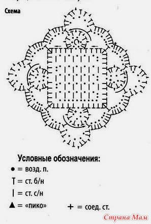 """Мотив """"Королевский квадрат"""":"""
