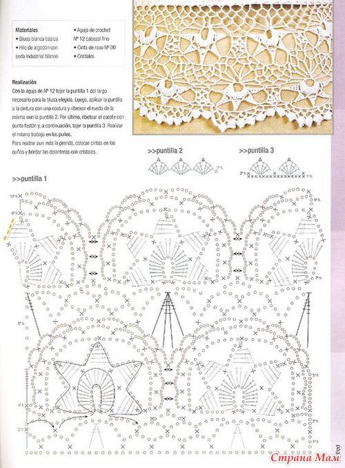 Идеи для комбинированного вязания