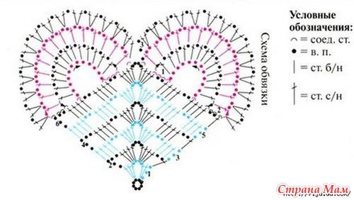 Сердечки вязаные схема