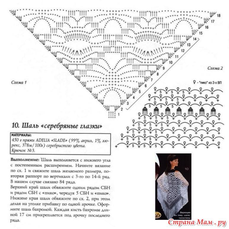 Вязание крючком схемы и описание с фото для начинающих