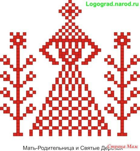 схемы орнамента белорусского флага