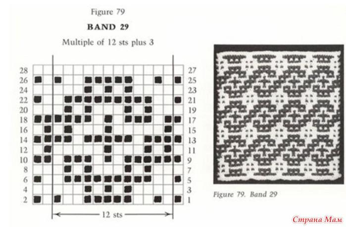 Вязание жаккардовые узоры ленивые 63