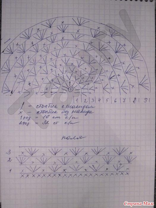 схемы вязания из пряжи alize puffy