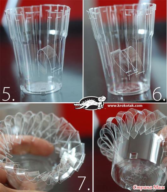 Пасхальная корзиночка из пластикового стаканчика.