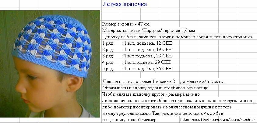 Как связать шапочку для мальчика до 1