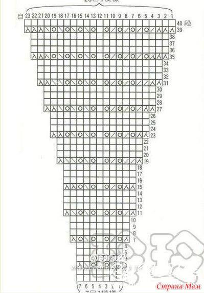 Схема вязания для детей круговые спицы